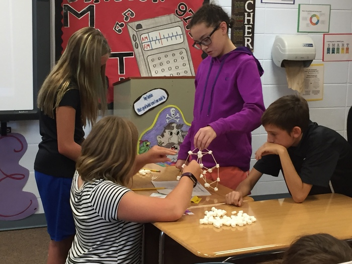 6th Grade #GrowthMindset #PBL #STEM Challenge